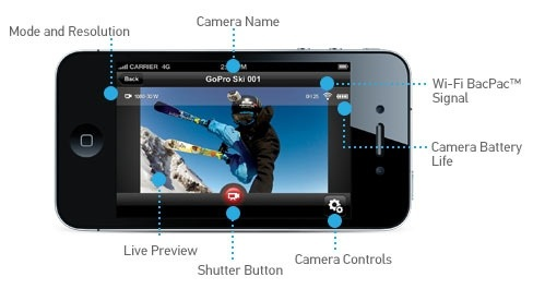 Application GoPro Android